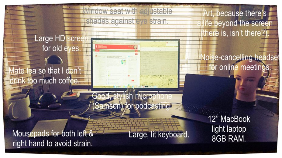 Computing work space at home